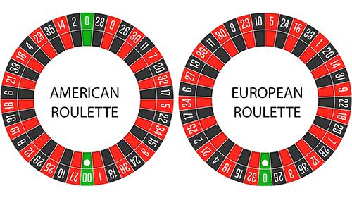 American & European Roulette Wheel Image