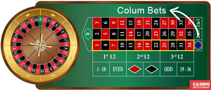 Column Bets Roulette