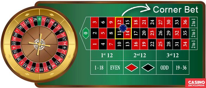 Corner Bet Roulette