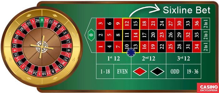 Sixline Bet Roulette