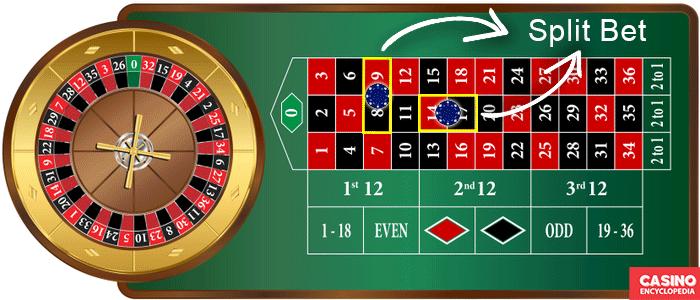 Split Bet Roulette