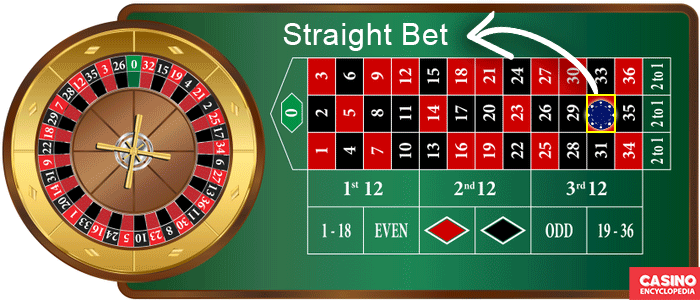 Straights Bet Roulette