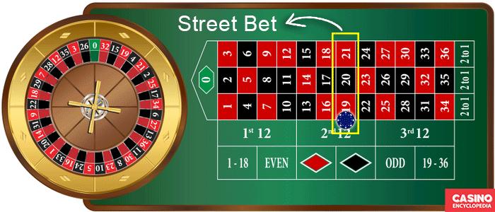 Street Bet Roulette