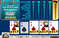 Aces and Faces Poker Strategy